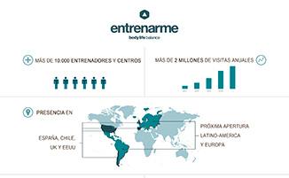 infografia_entrenarme